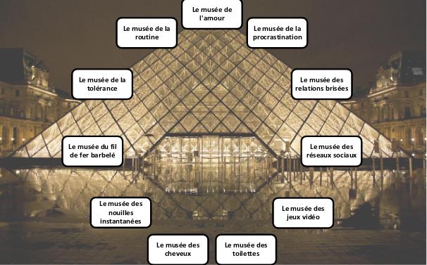 Screenshot-2019-1-3 Parler des musées en B1-B2 Les Zexperts FLE.png