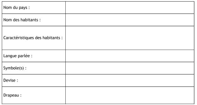 Screenshot-2019-3-12 fiche pedago versus - julienbourdeau1 gmail com - Gmail(3).png